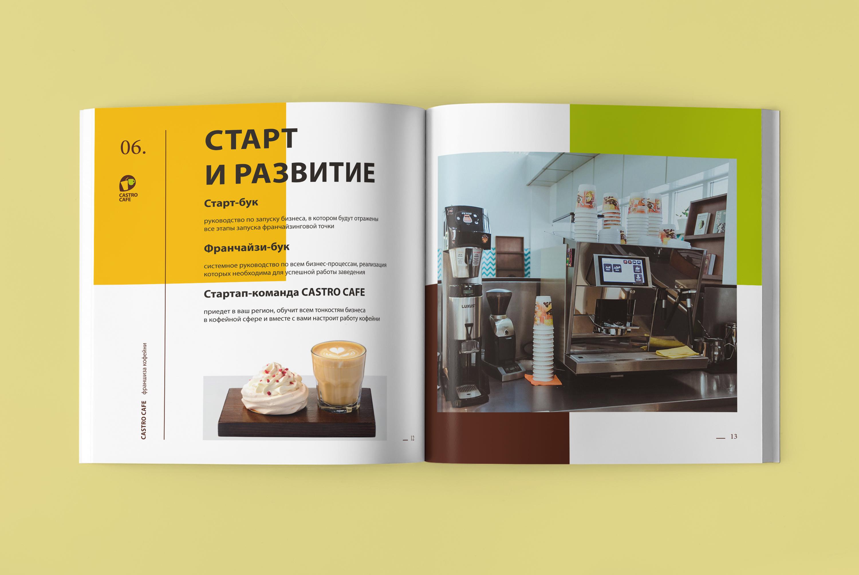 """""""Castro cafe"""" (Иркутск) – сеть уютных кофеен."""